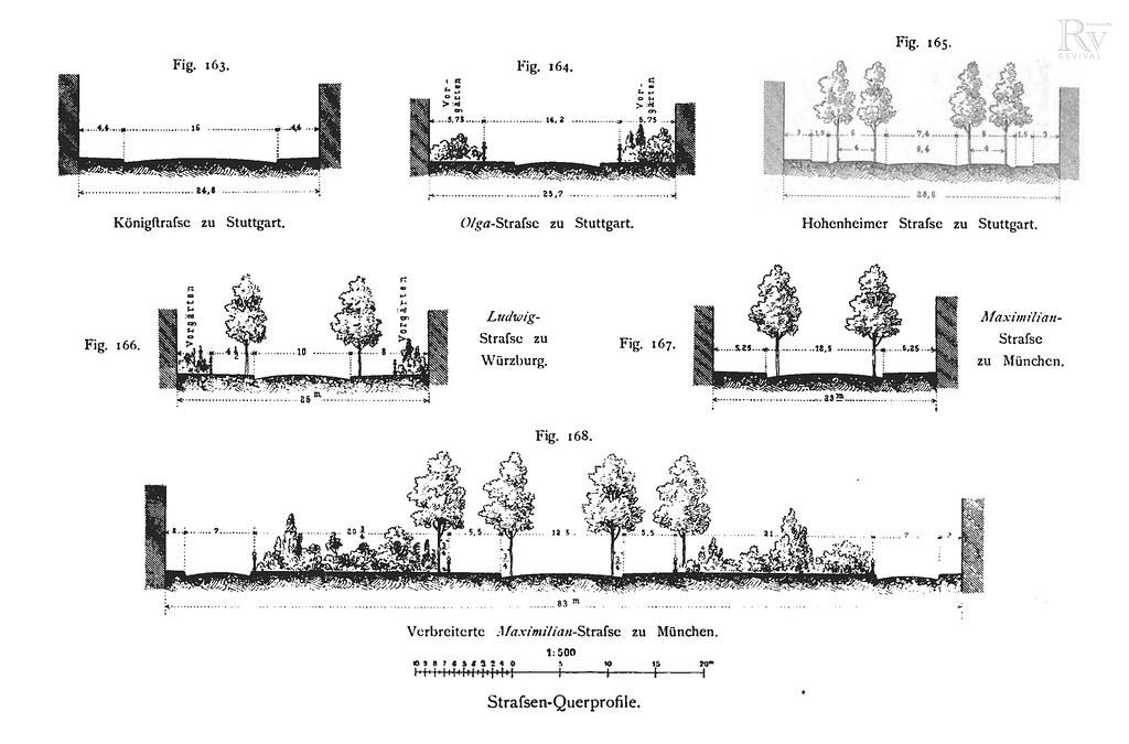Secciones urbanísticas